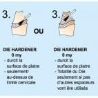 Die Hardener Yeti 18ml, durcisseur de plâtre